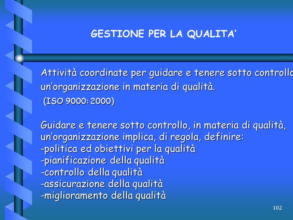102 GESTIONE PER LA QUALITA Attività coordinate per guidare e tenere sotto controllo unorganizzazione in materia di qualità. (ISO 9000: 2000) (ISO 900