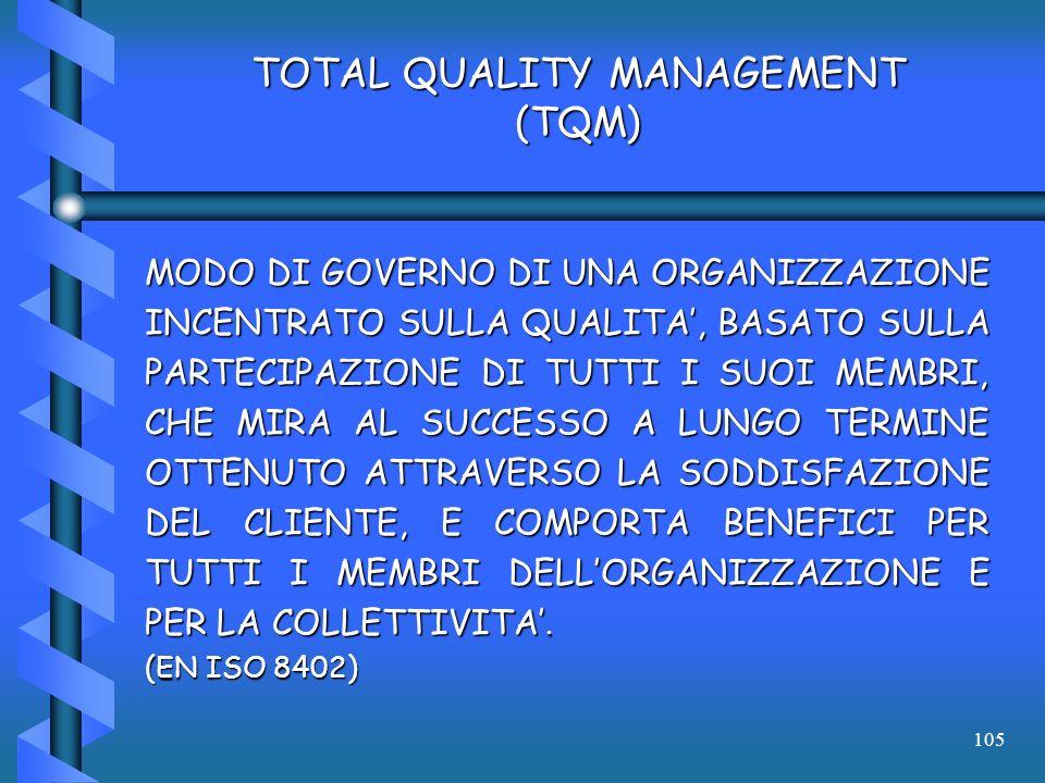 105 TOTAL QUALITY MANAGEMENT (TQM) MODO DI GOVERNO DI UNA ORGANIZZAZIONE INCENTRATO SULLA QUALITA, BASATO SULLA PARTECIPAZIONE DI TUTTI I SUOI MEMBRI,