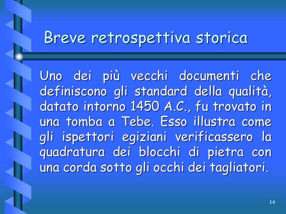 14 Uno dei più vecchi documenti che definiscono gli standard della qualità, datato intorno 1450 A.C., fu trovato in una tomba a Tebe. Esso illustra co