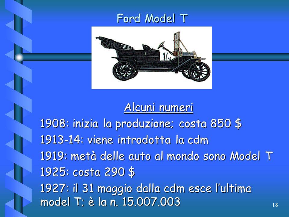18 Ford Model T Alcuni numeri 1908: inizia la produzione; costa 850 $ 1913-14: viene introdotta la cdm 1919: metà delle auto al mondo sono Model T 192