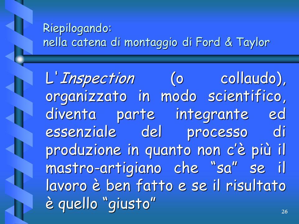 26 Riepilogando: nella catena di montaggio di Ford & Taylor L'Inspection (o collaudo), organizzato in modo scientifico, diventa parte integrante ed es