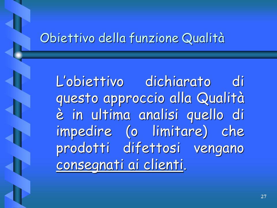 27 Obiettivo della funzione Qualità Lobiettivo dichiarato di questo approccio alla Qualità è in ultima analisi quello di impedire (o limitare) che pro