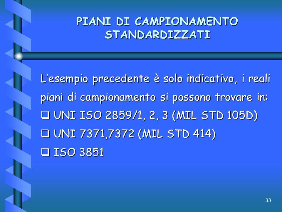 33 PIANI DI CAMPIONAMENTO STANDARDIZZATI Lesempio precedente è solo indicativo, i reali piani di campionamento si possono trovare in: UNI ISO 2859/1,