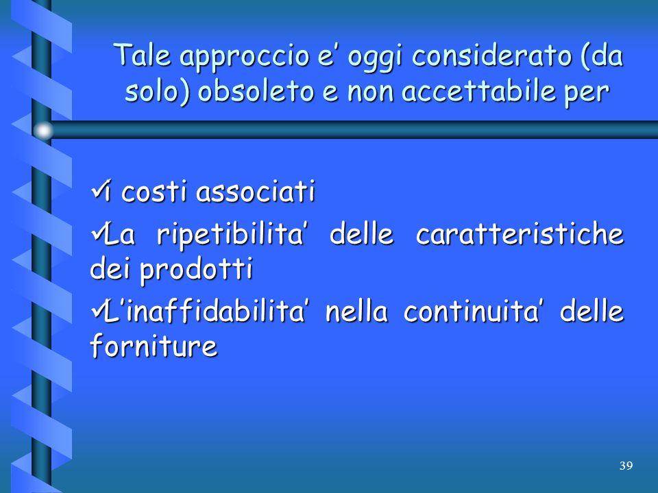 39 Tale approccio e oggi considerato (da solo) obsoleto e non accettabile per i costi associati i costi associati La ripetibilita delle caratteristich