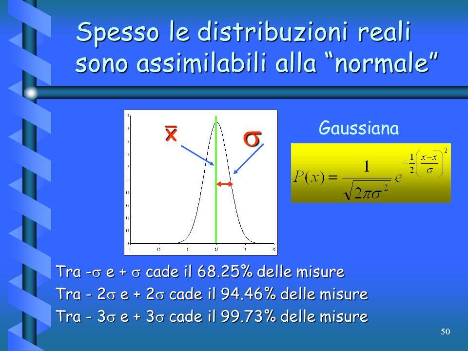 50 Spesso le distribuzioni reali sono assimilabili alla normale Tra - e + cade il 68.25% delle misure Tra - 2 e + 2 cade il 94.46% delle misure Tra -