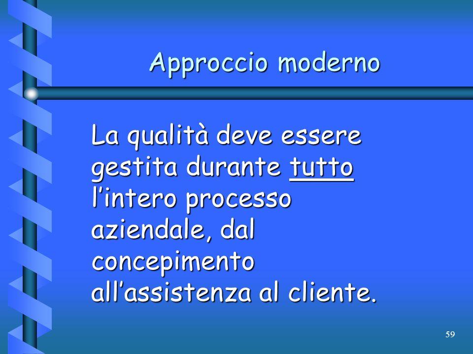 59 Approccio moderno La qualità deve essere gestita durante tutto lintero processo aziendale, dal concepimento allassistenza al cliente.