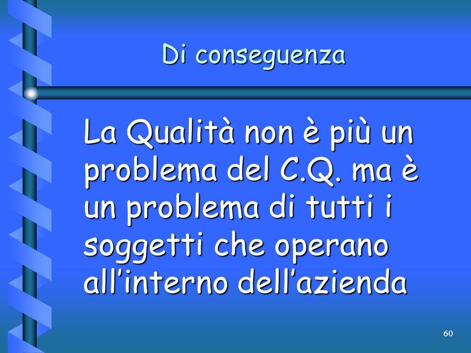 60 Di conseguenza La Qualità non è più un problema del C.Q. ma è un problema di tutti i soggetti che operano allinterno dellazienda