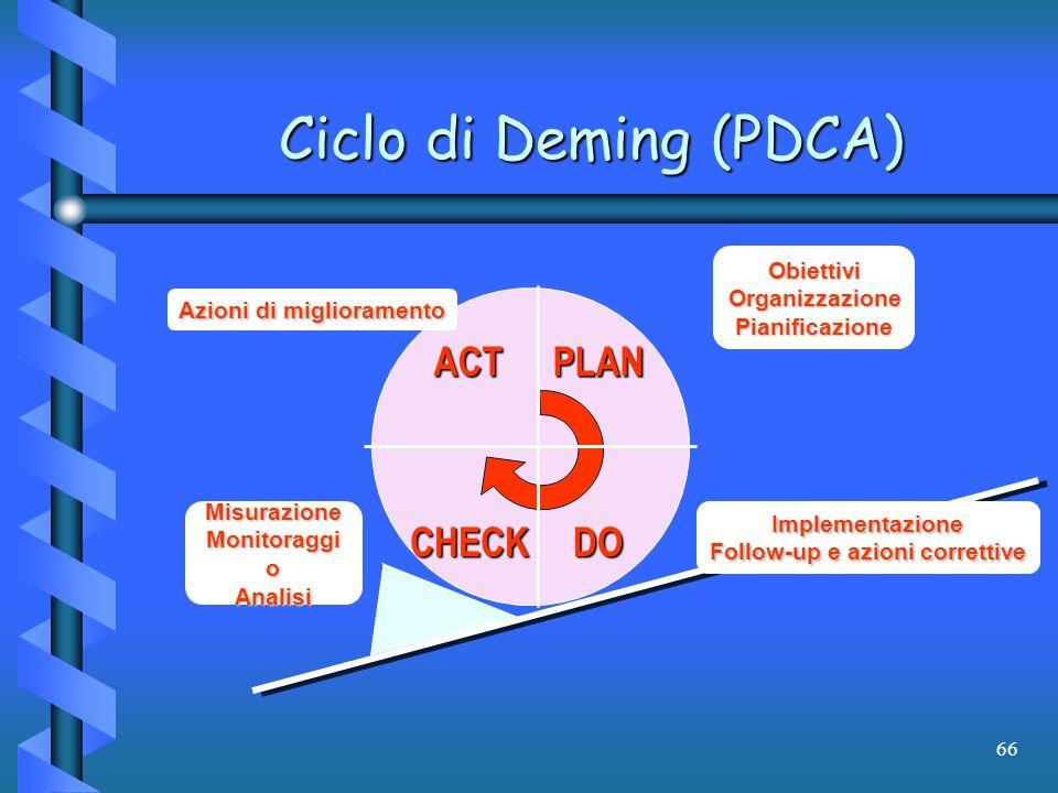66 Ciclo di Deming (PDCA) PLAN DO ACT CHECK Azioni di miglioramento ObiettiviOrganizzazionePianificazioneMisurazione Monitoraggi o AnalisiImplementazi