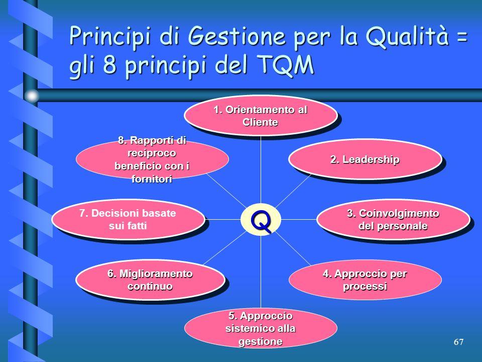 67 Principi di Gestione per la Qualità = gli 8 principi del TQM 1. Orientamento al Cliente 2. Leadership 3. Coinvolgimento del personale 4. Approccio
