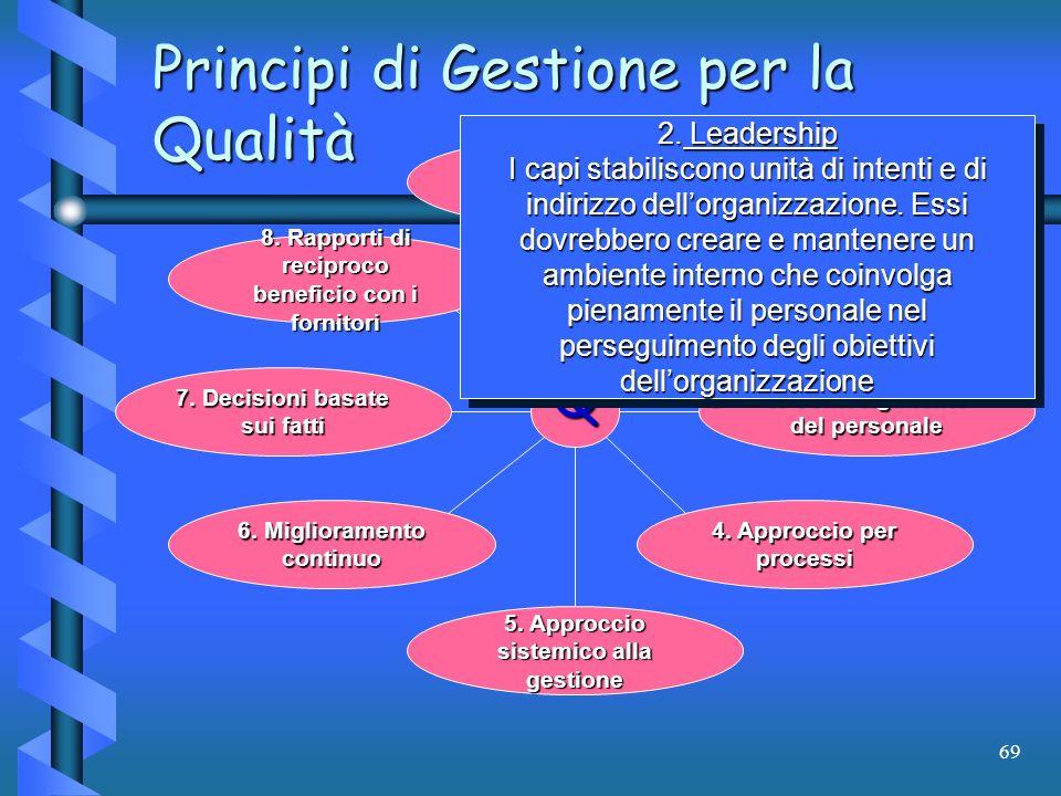 69 1. Orientamento al Cliente 2. Leadership 3. Coinvolgimento del personale 4. Approccio per processi 5. Approccio sistemico alla gestione 6. Migliora