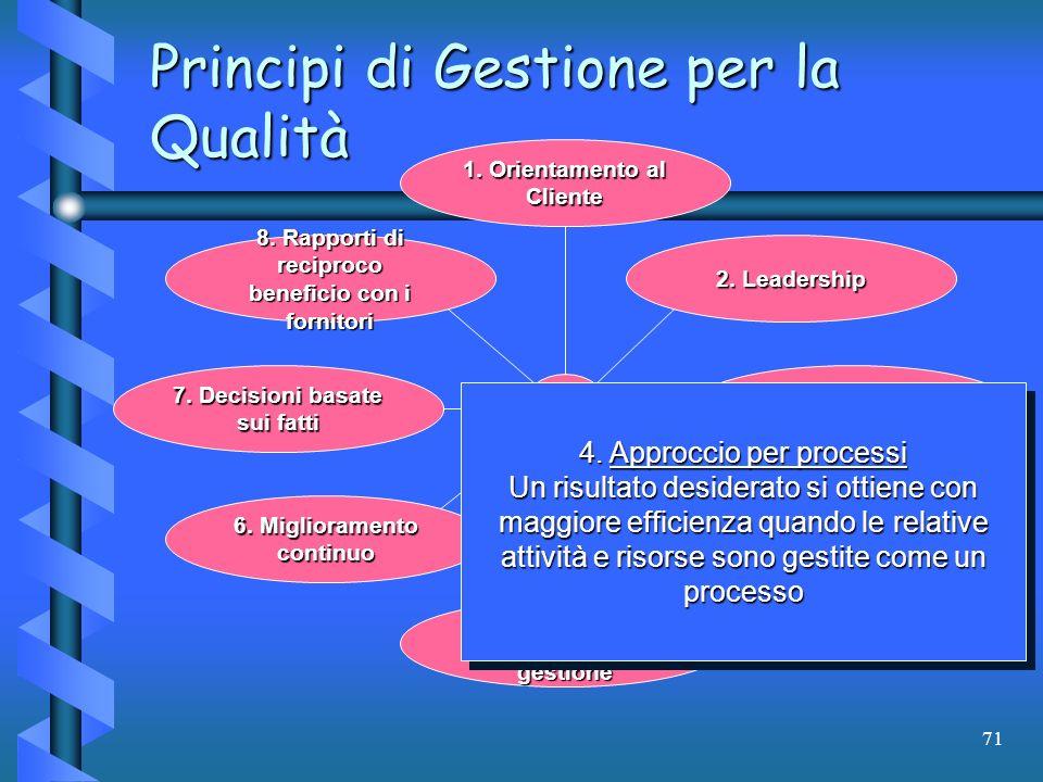 71 1. Orientamento al Cliente 2. Leadership 3. Coinvolgimento del personale 4. Approccio per processi 5. Approccio sistemico alla gestione 6. Migliora