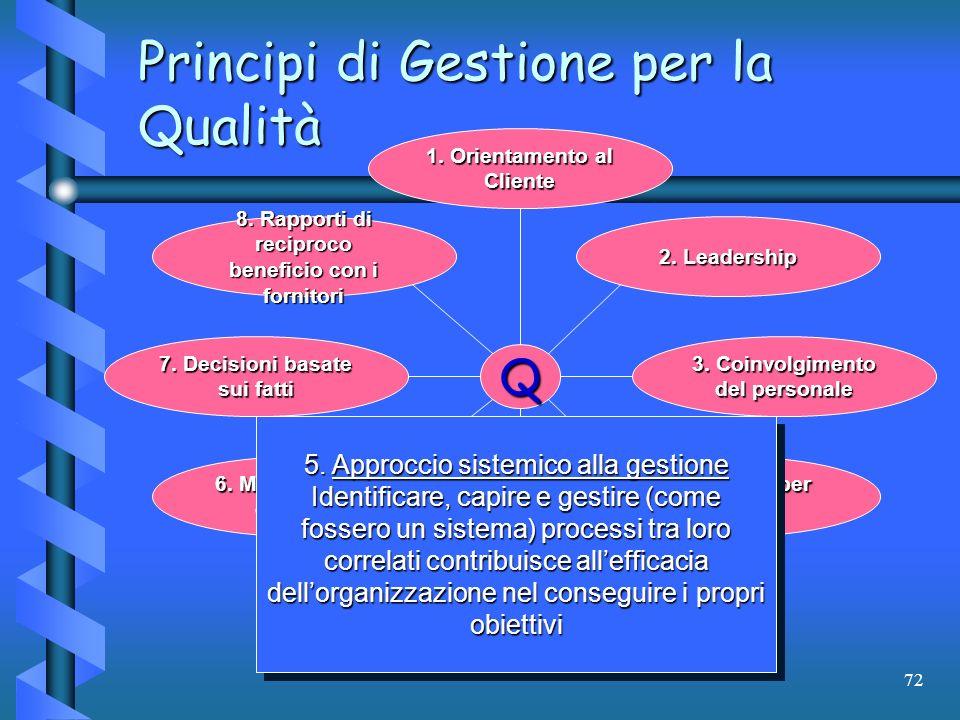 72 1. Orientamento al Cliente 2. Leadership 3. Coinvolgimento del personale 4. Approccio per processi 5. Approccio sistemico alla gestione 6. Migliora
