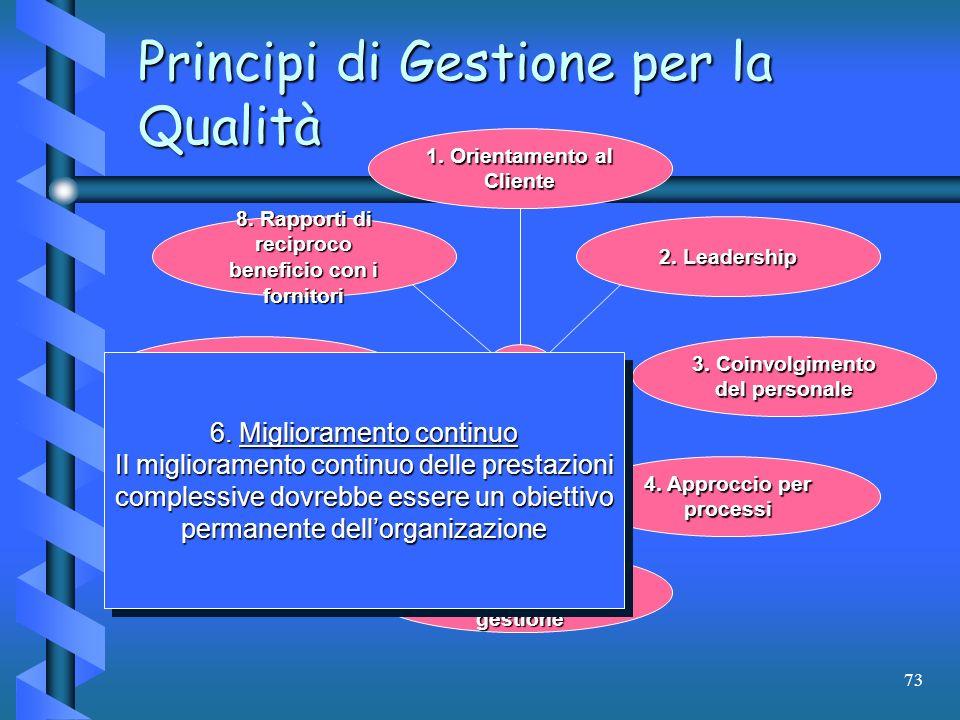 73 1. Orientamento al Cliente 2. Leadership 3. Coinvolgimento del personale 4. Approccio per processi 5. Approccio sistemico alla gestione 6. Migliora