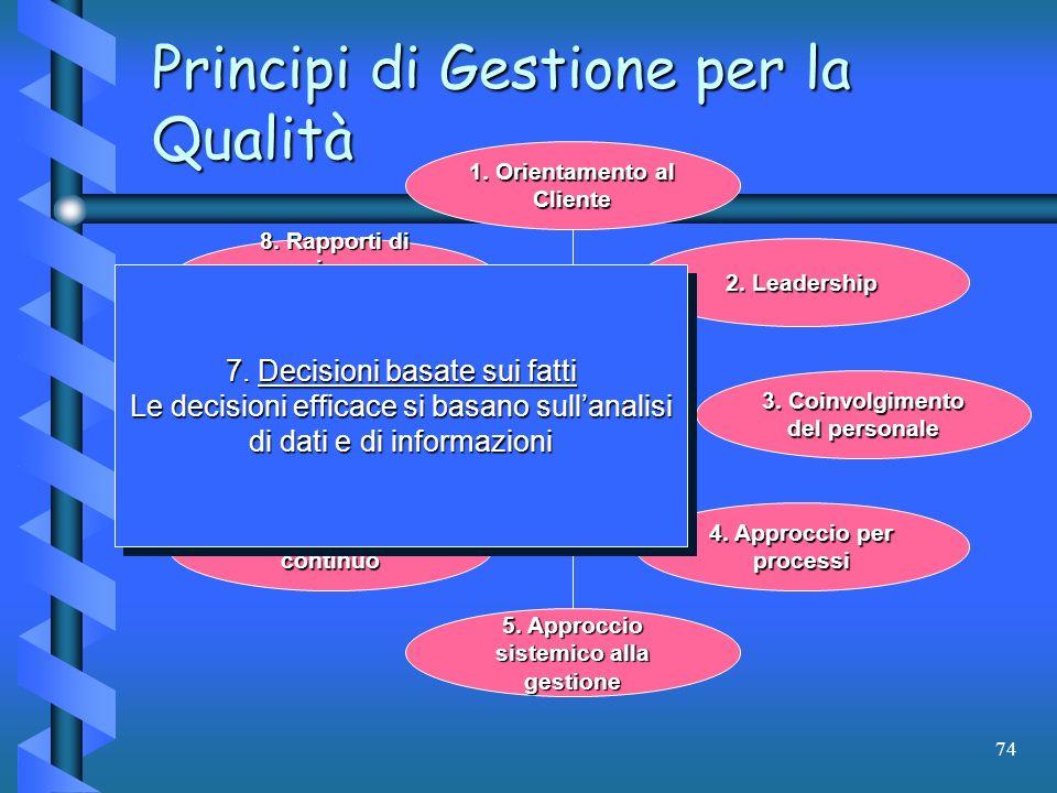 74 1. Orientamento al Cliente 2. Leadership 3. Coinvolgimento del personale 4. Approccio per processi 5. Approccio sistemico alla gestione 6. Migliora