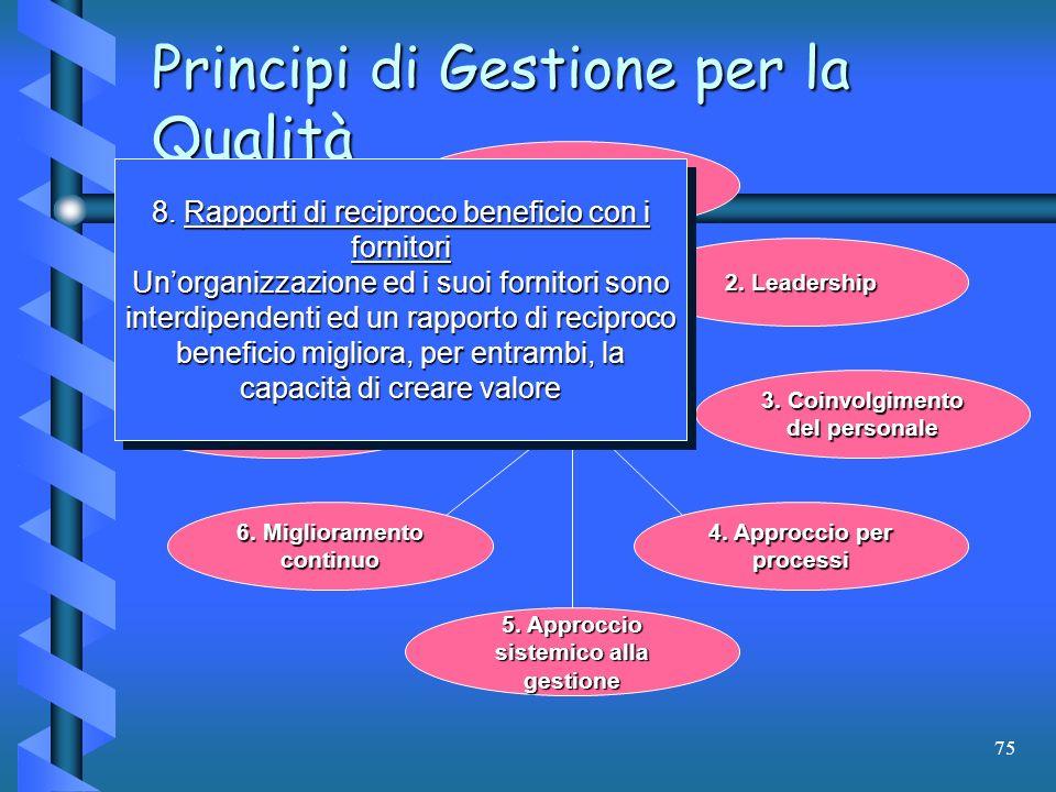 75 1. Orientamento al Cliente 2. Leadership 3. Coinvolgimento del personale 4. Approccio per processi 5. Approccio sistemico alla gestione 6. Migliora