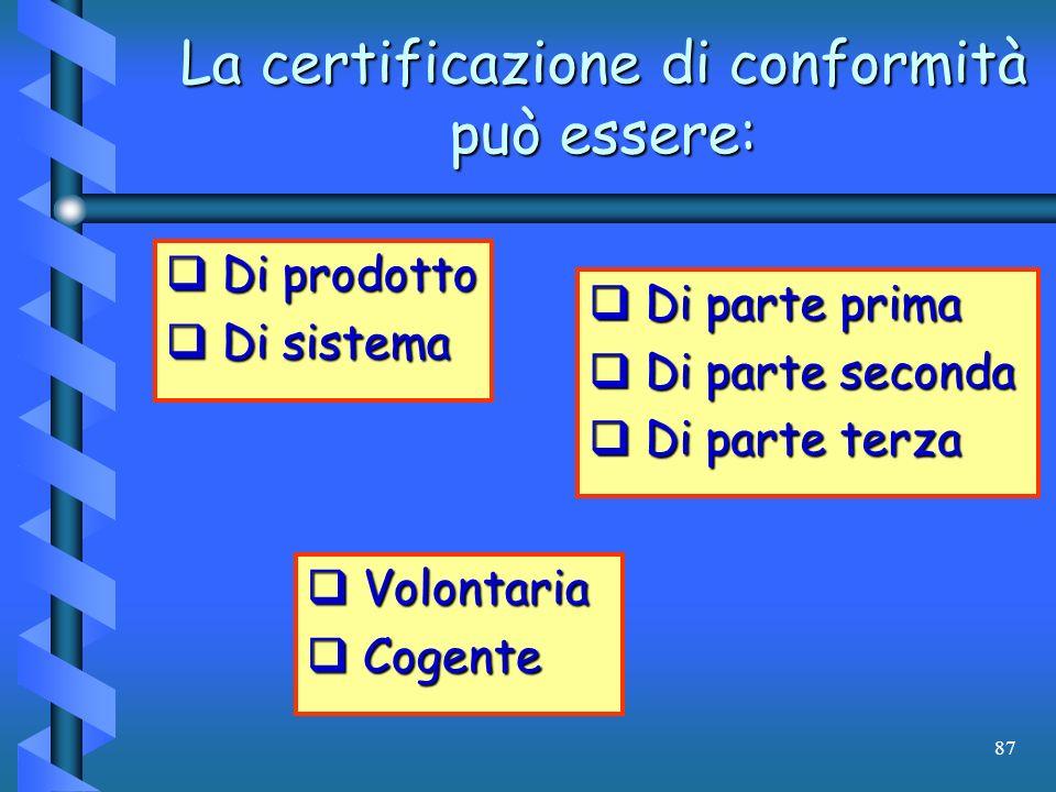 87 La certificazione di conformità può essere: Di prodotto Di prodotto Di sistema Di sistema Di parte prima Di parte prima Di parte seconda Di parte s