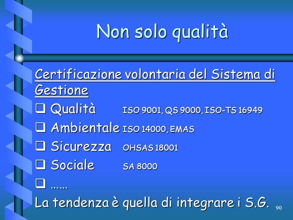 90 Non solo qualità Certificazione volontaria del Sistema di Gestione Qualità ISO 9001, QS 9000, ISO-TS 16949 Qualità ISO 9001, QS 9000, ISO-TS 16949