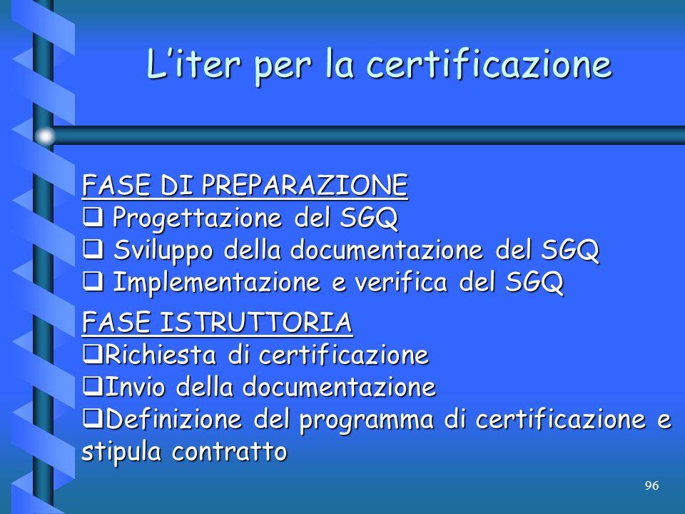 96 Liter per la certificazione FASE DI PREPARAZIONE Progettazione del SGQ Progettazione del SGQ Sviluppo della documentazione del SGQ Sviluppo della d