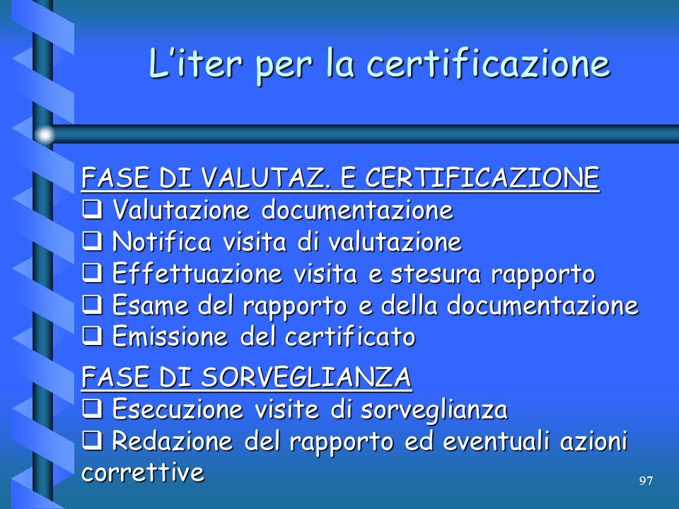 97 Liter per la certificazione FASE DI VALUTAZ. E CERTIFICAZIONE Valutazione documentazione Valutazione documentazione Notifica visita di valutazione