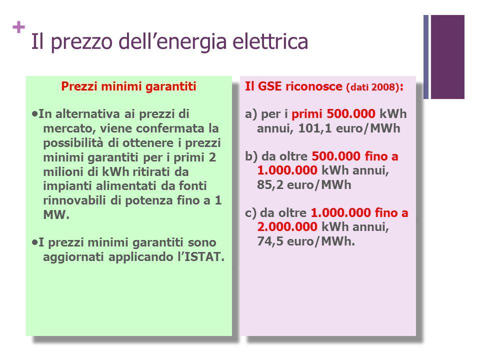 + Prezzi minimi garantiti In alternativa ai prezzi di mercato, viene confermata la possibilità di ottenere i prezzi minimi garantiti per i primi 2 mil