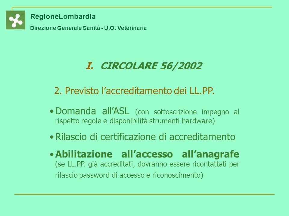 RegioneLombardia Direzione Generale Sanità - U.O.Veterinaria QUALI VARIAZIONI IN ANAGRAFE .
