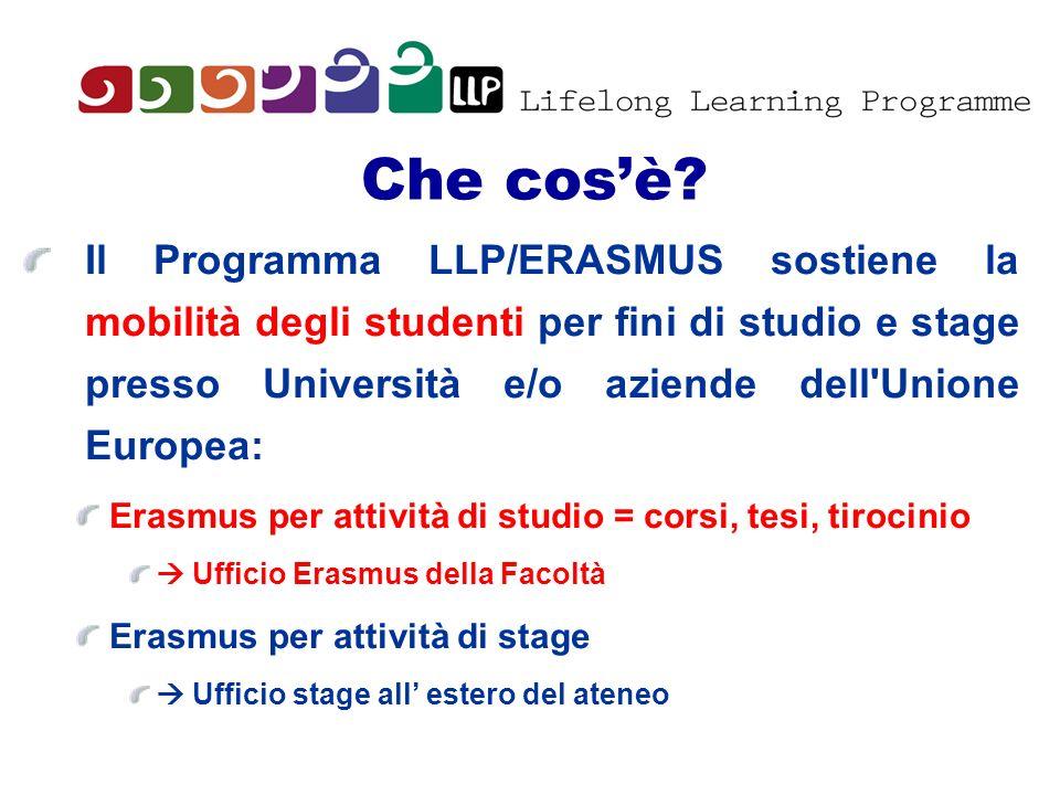 Il Programma LLP/ERASMUS sostiene la mobilità degli studenti per fini di studio e stage presso Università e/o aziende dell'Unione Europea: Erasmus per