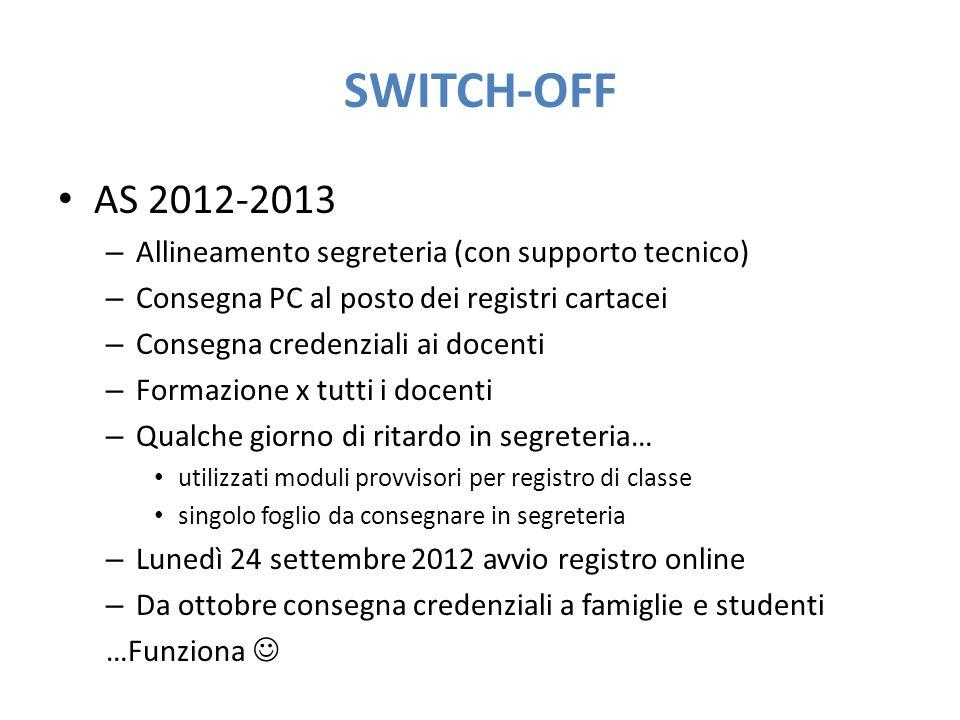 www.itismajo.it www.dschola.it webmaster@itismajo.it Dario Zucchini