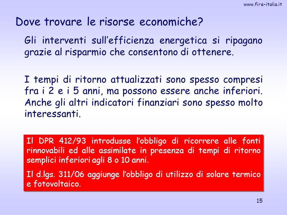 www.fire-italia.it 15 Gli interventi sullefficienza energetica si ripagano grazie al risparmio che consentono di ottenere. I tempi di ritorno attualiz