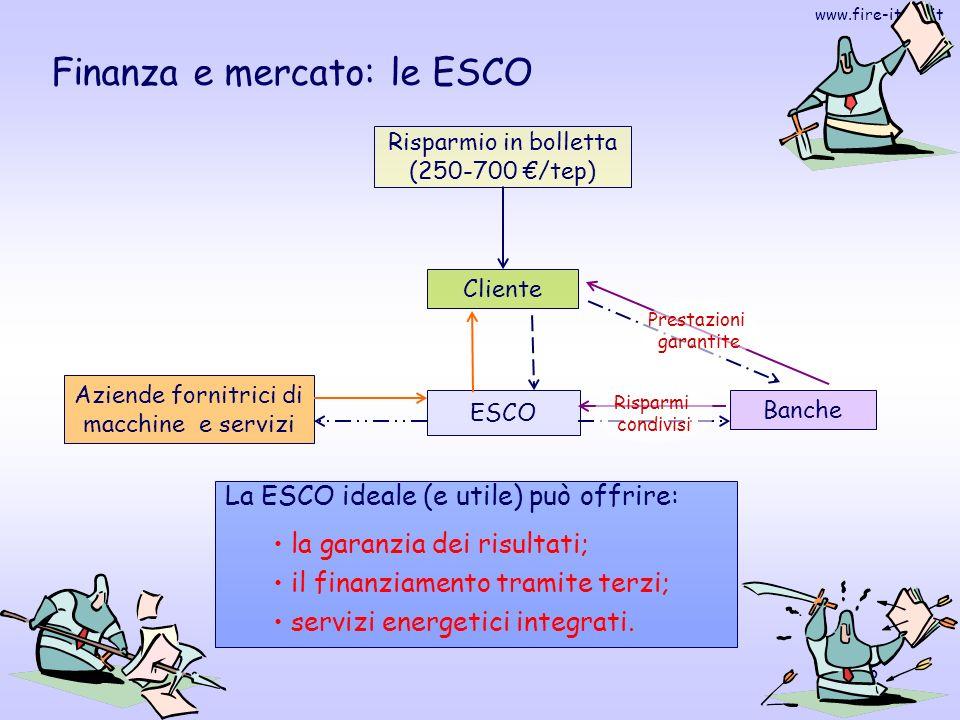 www.fire-italia.it 16 Finanza e mercato: le ESCO La ESCO ideale (e utile) può offrire: la garanzia dei risultati; il finanziamento tramite terzi; serv