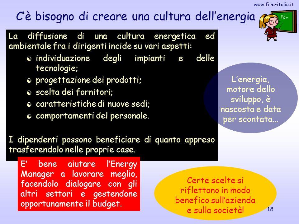 www.fire-italia.it 18 Cè bisogno di creare una cultura dellenergia Certe scelte si riflettono in modo benefico sullazienda e sulla società.