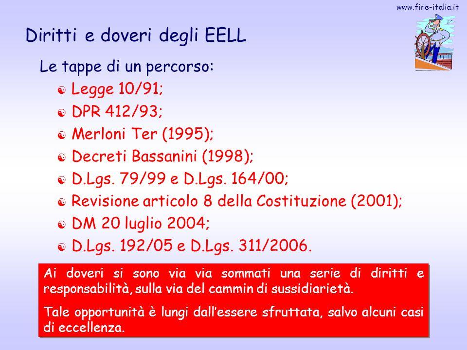 www.fire-italia.it 19 Le tappe di un percorso: Legge 10/91; DPR 412/93; Merloni Ter (1995); Decreti Bassanini (1998); D.Lgs.
