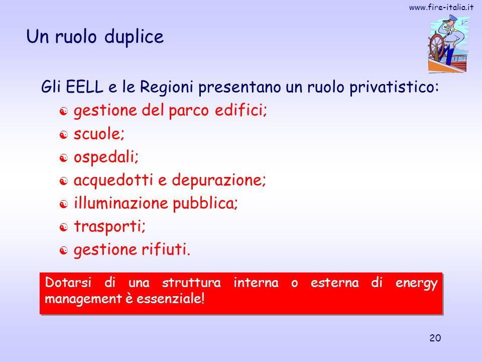 www.fire-italia.it 20 Gli EELL e le Regioni presentano un ruolo privatistico: gestione del parco edifici; scuole; ospedali; acquedotti e depurazione; illuminazione pubblica; trasporti; gestione rifiuti.