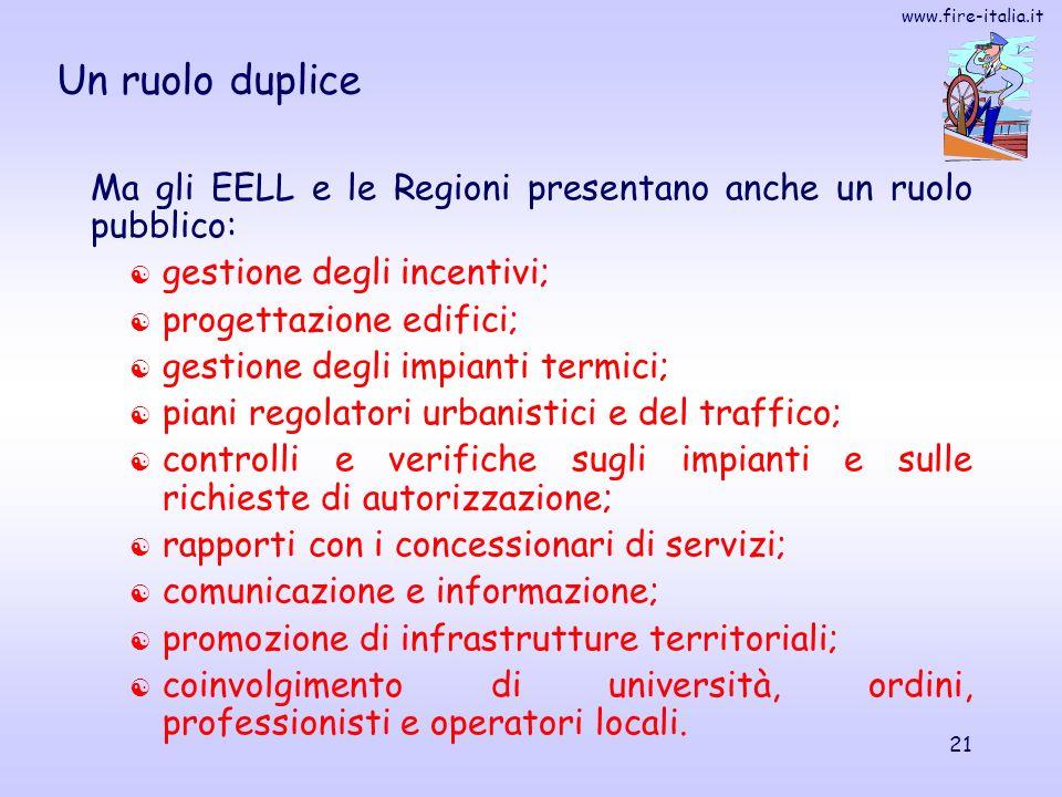 www.fire-italia.it 21 Ma gli EELL e le Regioni presentano anche un ruolo pubblico: gestione degli incentivi; progettazione edifici; gestione degli imp