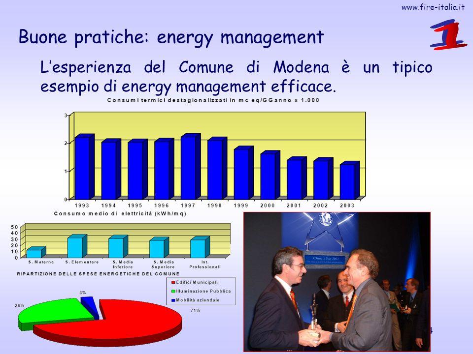 www.fire-italia.it 24 Buone pratiche: energy management Lesperienza del Comune di Modena è un tipico esempio di energy management efficace.