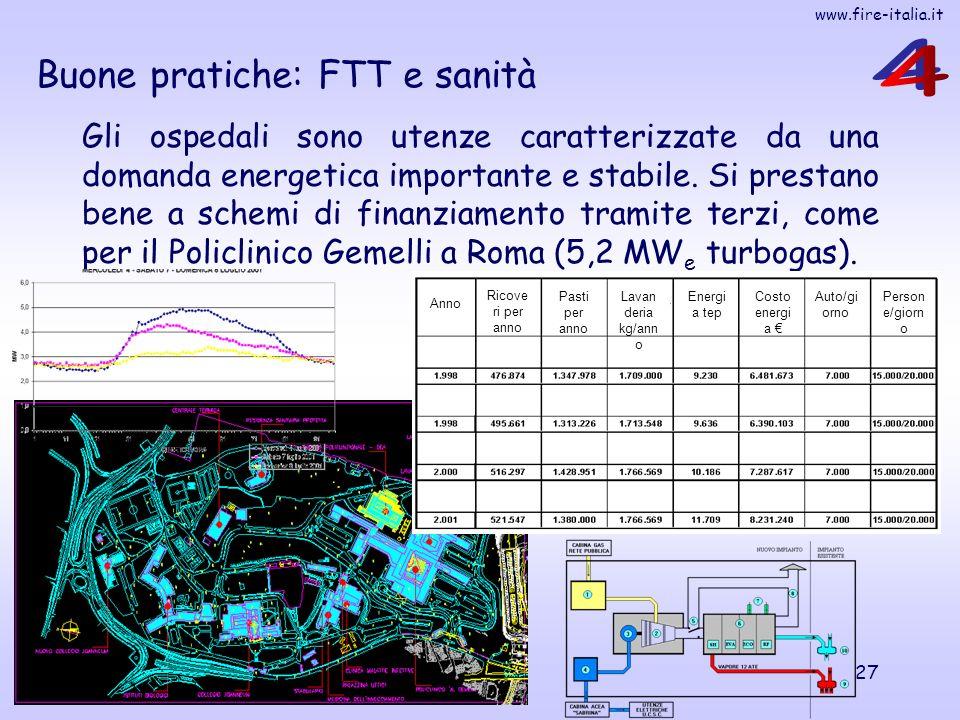 www.fire-italia.it 27 Buone pratiche: FTT e sanità Gli ospedali sono utenze caratterizzate da una domanda energetica importante e stabile.