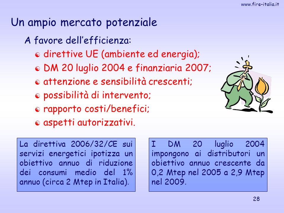 www.fire-italia.it 28 Un ampio mercato potenziale A favore dellefficienza: direttive UE (ambiente ed energia); DM 20 luglio 2004 e finanziaria 2007; attenzione e sensibilità crescenti; possibilità di intervento; rapporto costi/benefici; aspetti autorizzativi.