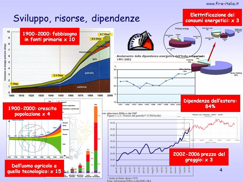 4 Sviluppo, risorse, dipendenze 1900-2000: fabbisogno in fonti primarie x 10 1900-2000: crescita popolazione x 4 Dalluomo agricolo a quello tecnologic