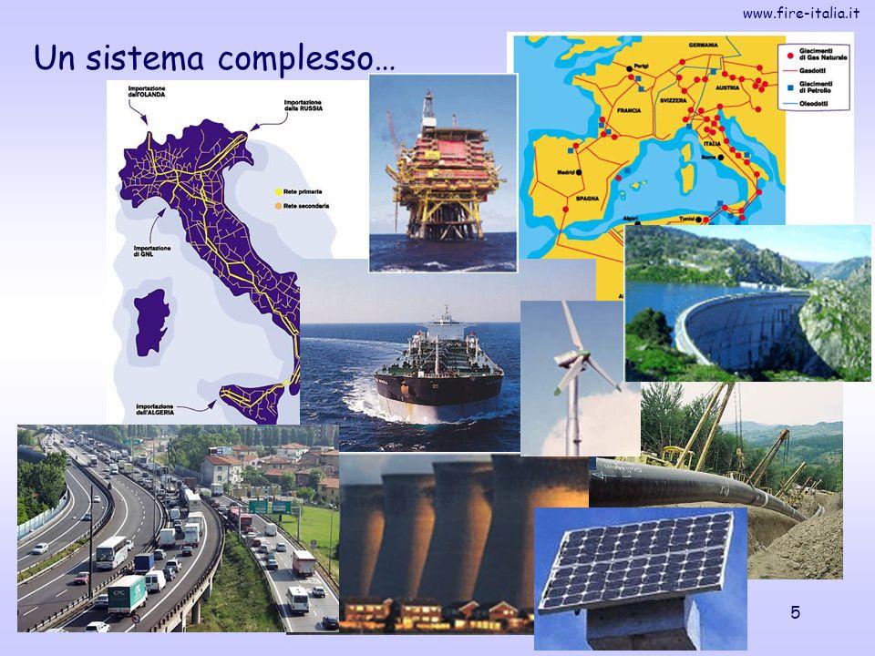 www.fire-italia.it 5 Un sistema complesso…