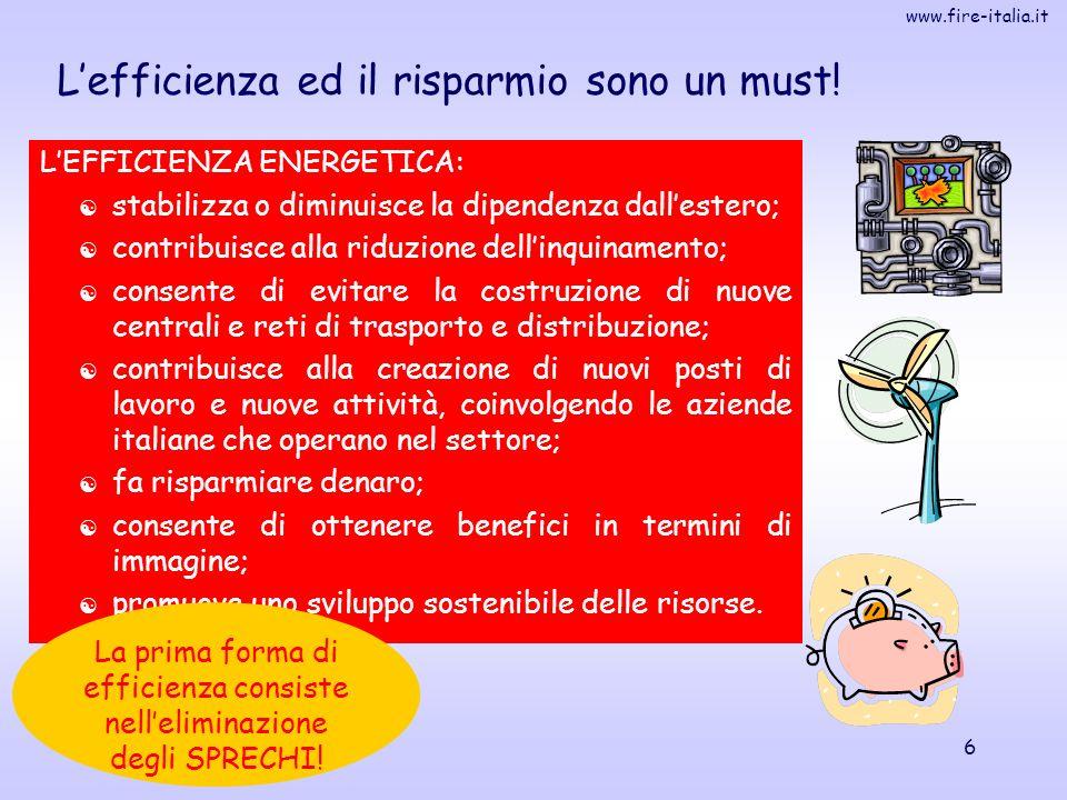 www.fire-italia.it 6 Lefficienza ed il risparmio sono un must! LEFFICIENZA ENERGETICA: stabilizza o diminuisce la dipendenza dallestero; contribuisce