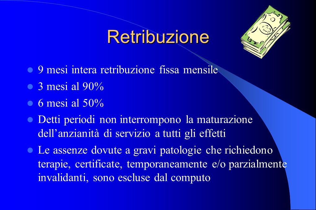 Retribuzione 9 mesi intera retribuzione fissa mensile 3 mesi al 90% 6 mesi al 50% Detti periodi non interrompono la maturazione dellanzianità di servi