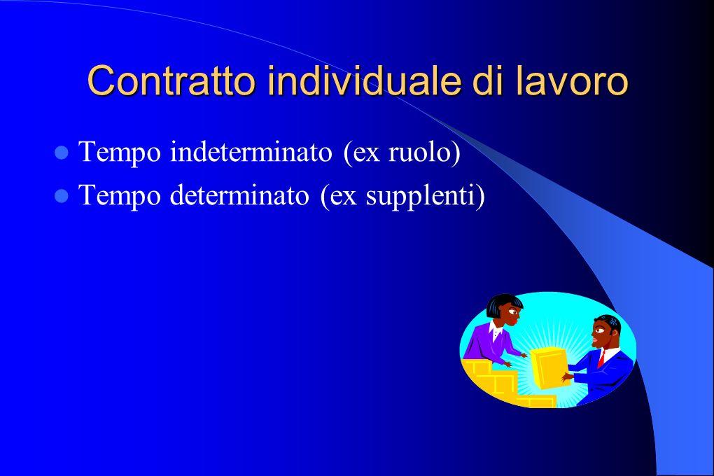 Permessi Diritto Lutti: 3 gg.per evento Concorsi o esami: 8 gg.