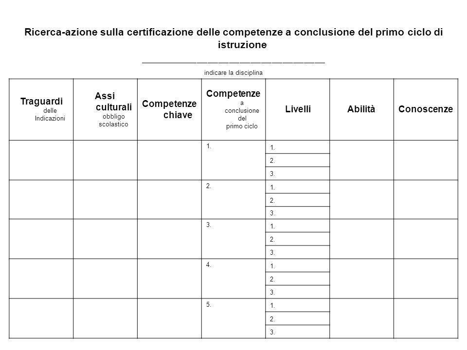 Ricerca-azione sulla certificazione delle competenze a conclusione del primo ciclo di istruzione ____________________________________________________