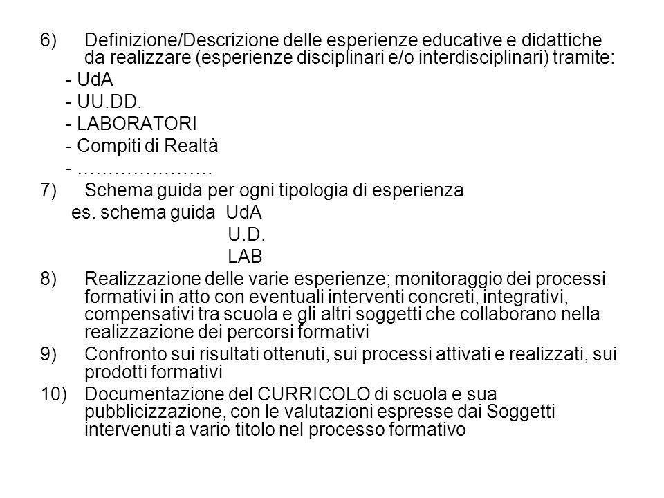 6)Definizione/Descrizione delle esperienze educative e didattiche da realizzare (esperienze disciplinari e/o interdisciplinari) tramite: - UdA - UU.DD