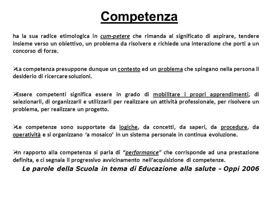 Competenza ha la sua radice etimologica in cum-petere che rimanda al significato di aspirare, tendere insieme verso un obiettivo, un problema da risol