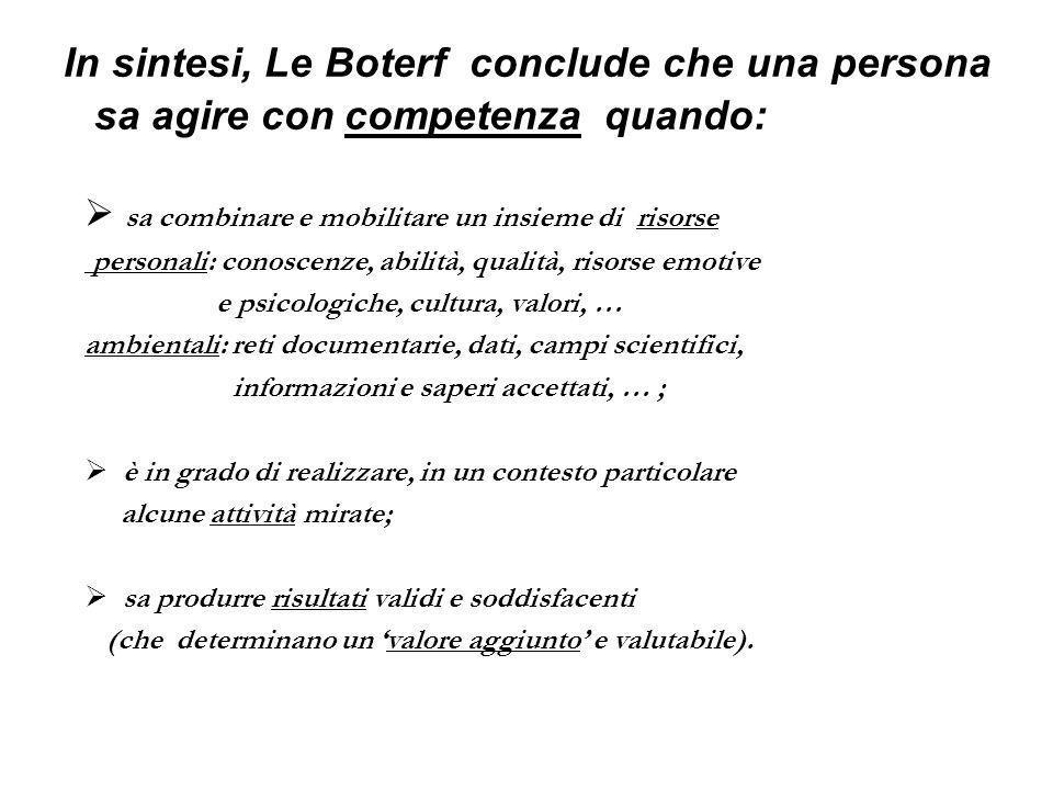 In sintesi, Le Boterf conclude che una persona sa agire con competenza quando: sa combinare e mobilitare un insieme di risorse personali: conoscenze,