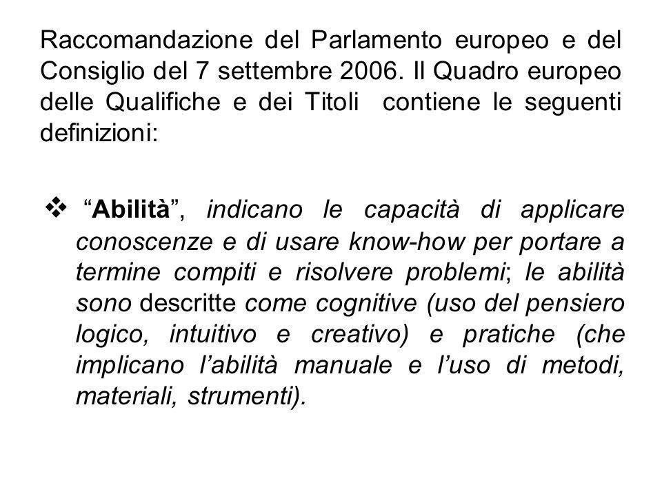 Raccomandazione del Parlamento europeo e del Consiglio del 7 settembre 2006. Il Quadro europeo delle Qualifiche e dei Titoli contiene le seguenti defi
