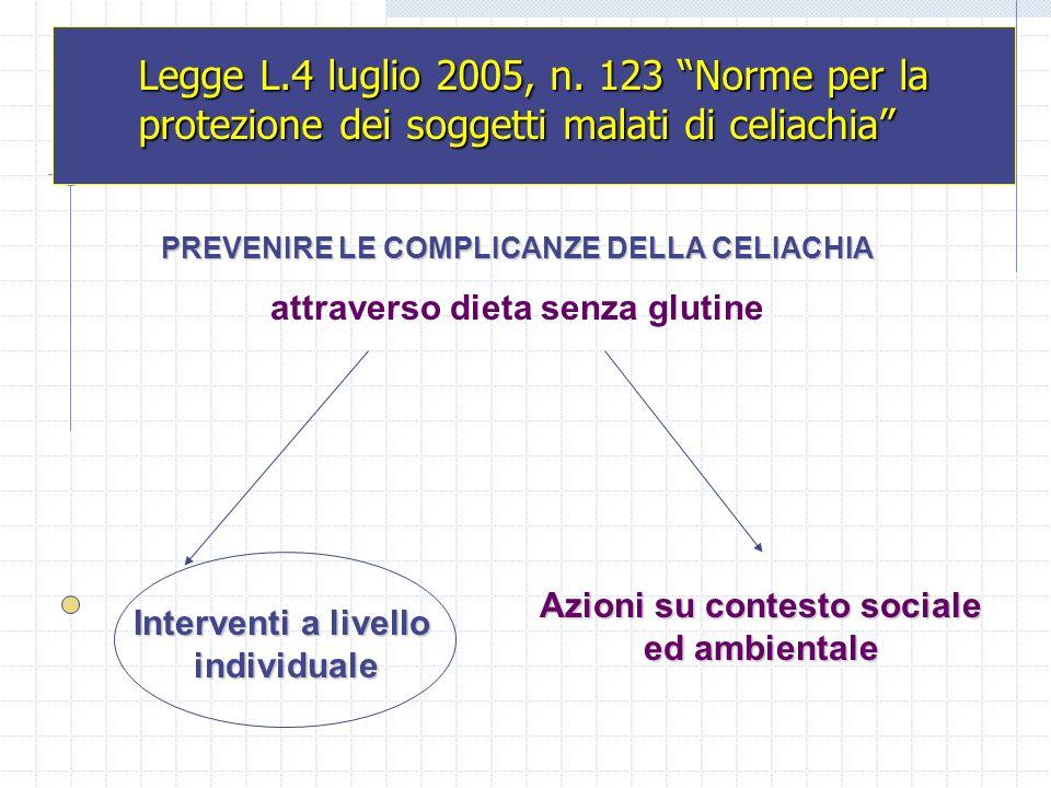 PREVENIRE LE COMPLICANZE DELLA CELIACHIA attraverso dieta senza glutine Interventi a livello individuale individuale Azioni su contesto sociale ed amb