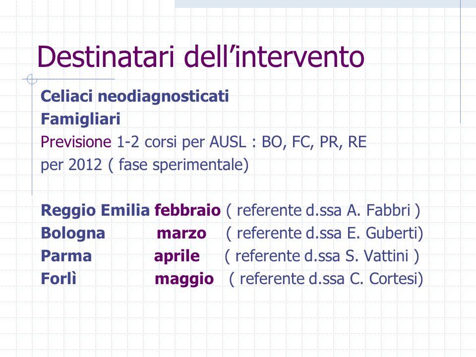 Destinatari dellintervento Celiaci neodiagnosticati Famigliari Previsione 1-2 corsi per AUSL : BO, FC, PR, RE per 2012 ( fase sperimentale) Reggio Emi