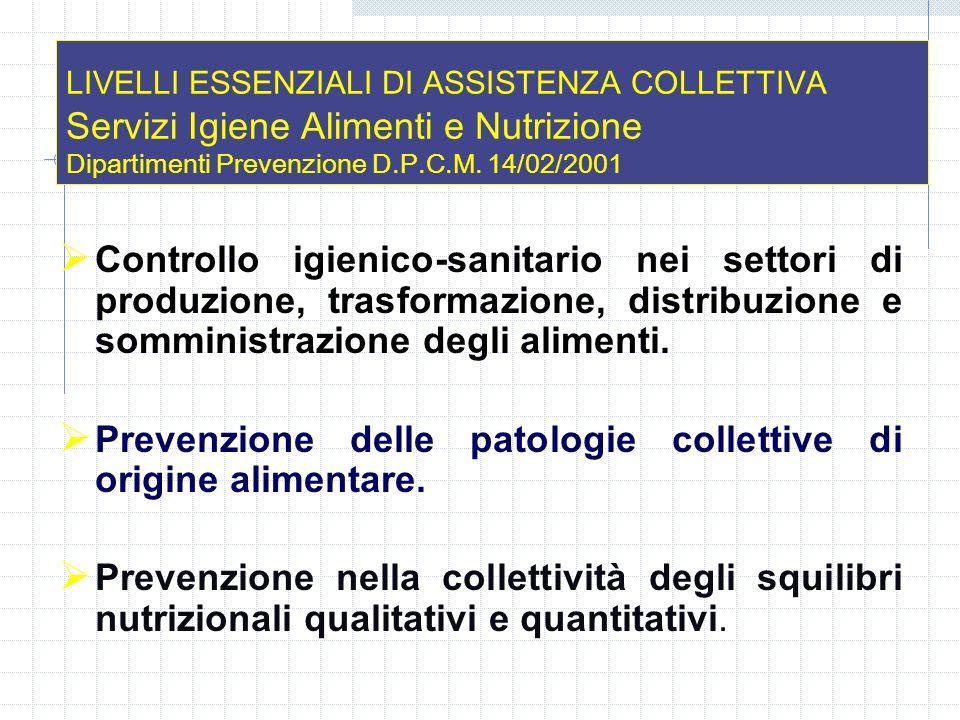 LIVELLI ESSENZIALI DI ASSISTENZA COLLETTIVA Servizi Igiene Alimenti e Nutrizione Dipartimenti Prevenzione D.P.C.M. 14/02/2001 Controllo igienico-sanit