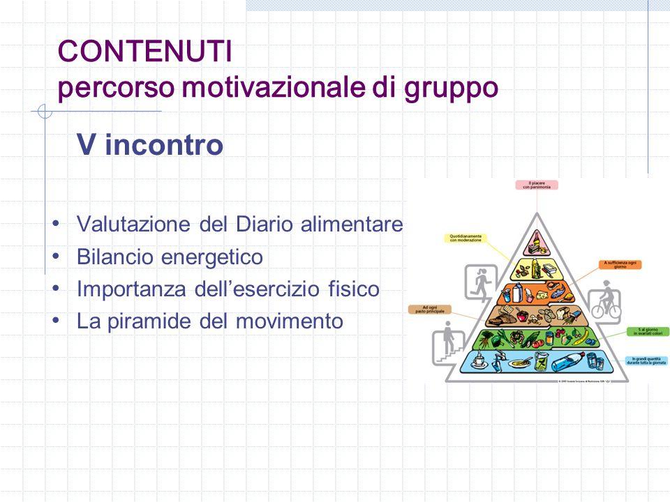 V incontro Valutazione del Diario alimentare Bilancio energetico Importanza dellesercizio fisico La piramide del movimento CONTENUTI percorso motivazi